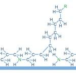 inhibitori coroziune poliamine copy